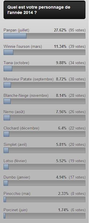 votedlpbppdla2014