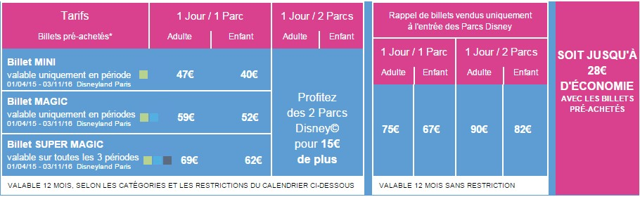 auchan propose des billets d entr e pour disneyland paris moins chers disneyland paris bons. Black Bedroom Furniture Sets. Home Design Ideas
