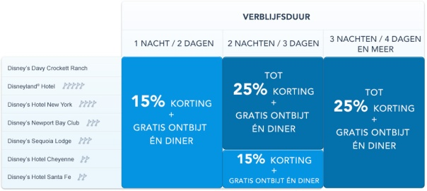 nl_cta-october-xmas_price-board
