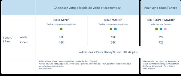 seasonal-ticket-range_priceboard-mars2018_frl-frd_905x480