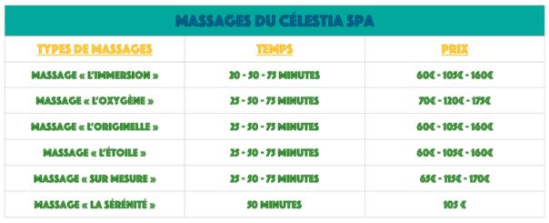 massagescélestiaspa