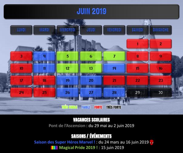 Juin 2019