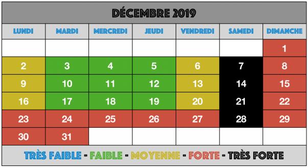 Décembre 2019