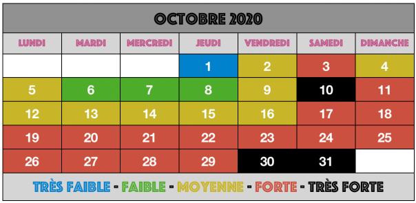 Octobre 2020