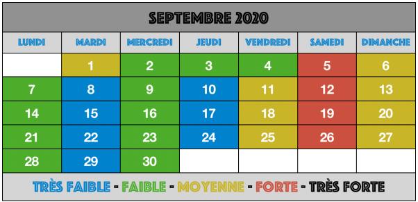 Septembre 2020