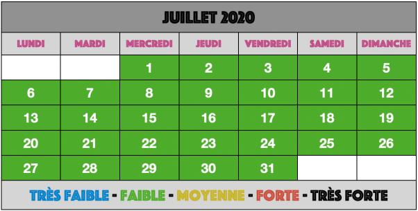 Juillet 2020 bis